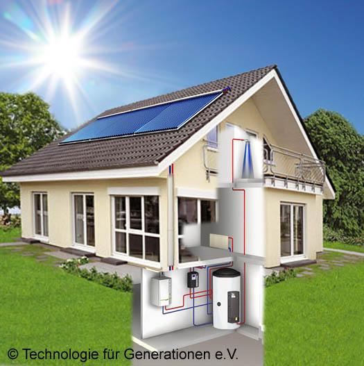 Heißwasser-Solar-Heizpaket mit Kesselmodernisierung: Auf dem Dach werden 12 bis 15 m² Heißwasser-Solar installiert und die produzierte Wärme im Keller in einem Multi-Energie-Speicher gesammelt. Zudem wird wahlweise ein Öl-/Grasbrennwert oder Pelletskessel als zweiter Wärmelieferant an den Speicher angeschlossen.