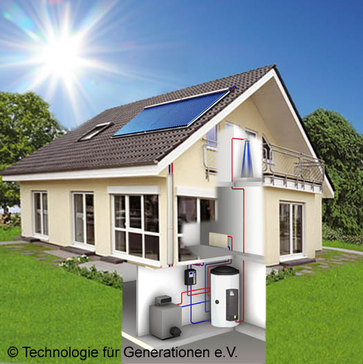 Heißwasser-Solar-Heizpaket: Auf dem Dach werden 8 bis 10 m² Heißwasser-Solar installiert und die produzierte Wärme im Keller in einem Multi-Energie-Speicher gesammelt. Zudem wird auch der bestehende Öl- oder Gaskessel als zweiter Wärmelieferant an den Speicher angeschlossen.