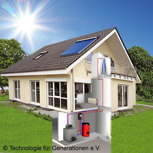 Warmwassereinsteigerpaket: Bestehender Warmwasserboiler wird zum Solarspeicher umfunktioniert und mit 3 bis 5 m² Heißwassersolar kombiniert.